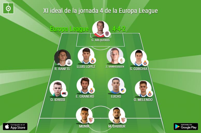 XI ideal de la Jornada 4 de la Europa League. BeSoccer