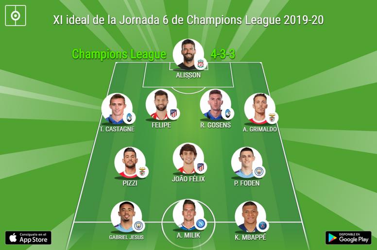 El XI ideal de la Jornada 6 de Champions League. BeSoccer