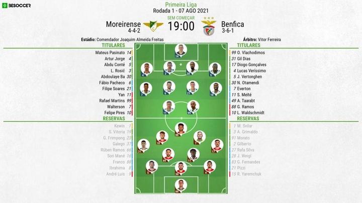 XI Moreirense-Benfica 7/08/21. 1º jornada Liga Portuguesa 2021-22.BeSoccer
