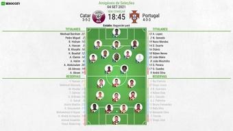 Escalações do amistoso entre Catar e Portugal. BeSoccer