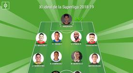 Este es el Xl ideal de la Superliga 2018-19. BeSoccer
