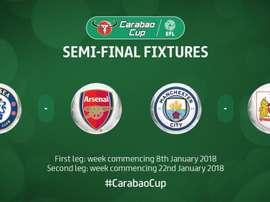 Voici les affiches des demi-finales de la EFL Cup. CarabaoCup