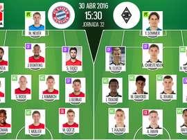 Ya tenemos las alineaciones del Bayern de Múnich-Borussia Mönchengladbach, partido correspondiente a la jornada 32 de la Bundesliga. BeSoccer