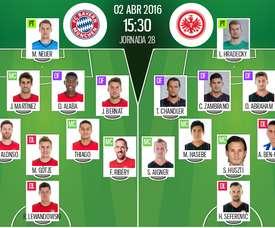 Ya tenemos las alineaciones del Bayern de Múnich-Eintracht de Frankfurt, partido correspondiente a la jornada 28 de la Bundesliga. BeSoccer