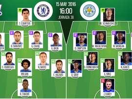 Ya tenemos las alineaciones del Chelsea-Leicester, partido correspondiente a la jornada 38 de la Premier League. BeSoccer