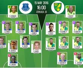 Ya tenemos las alineaciones del Everton-Norwich, partido correspondiente a la jornada 38 de la Premier League. BeSoccer