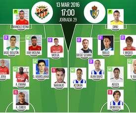 Ya tenemos las alineaciones del Gimnástic - Ponferradina, partido correspondiente a la jornada 29 de la Liga Adelante.