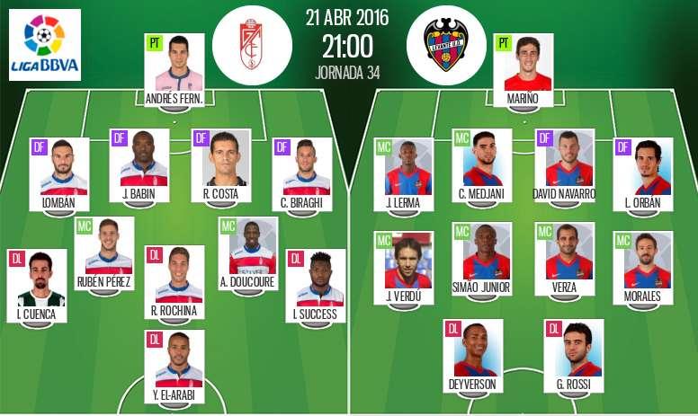 Alineaciones del Granada-Levante, partido correspondiente a la jornada 34 de la Liga BBVA. BeSoccer