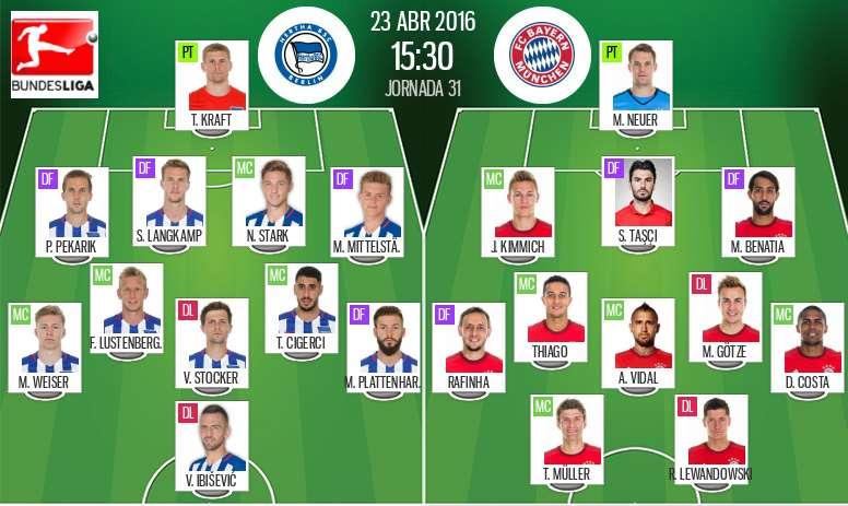 Ya tenemos las alineaciones del Hertha-Bayern, partido correspondiente a la jornada 31 de la Bundesliga. BeSoccer