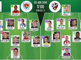 Ya tenemos las alineaciones del Numancia-Huesca, partido correspondiente a la jornada 32 de la Liga Adelante. BeSoccer