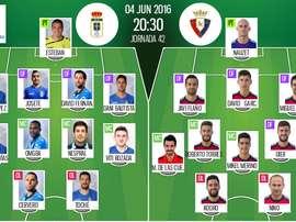 Ya tenemos las alineaciones del Real Oviedo-Osasuna, partido correspondiente a la jornada 42 de la Liga Adelante. BeSoccer