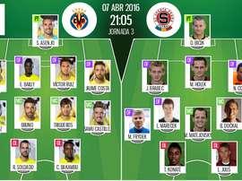 Ya tenemos las alineaciones del Villarreal-Sparta de Praga, partido correspondiente a la ida de los cuartos de final de la Europa League. BeSoccer